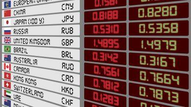 Photo of تحليل تحركات أهم أزواج العملات الأجنبية في الأسواق العالمية