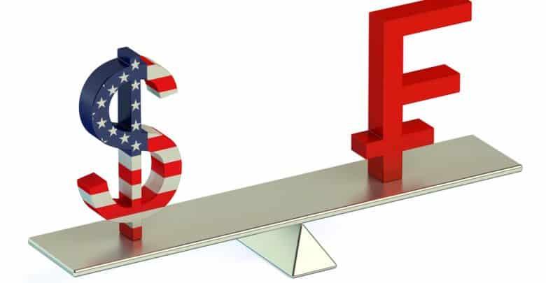 تحليل 3-12-2018 الدولار فرنك USD/CHF