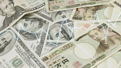 Photo of توقعات الدولار ين تشير إلى كسر مستوى الدعم الحالي