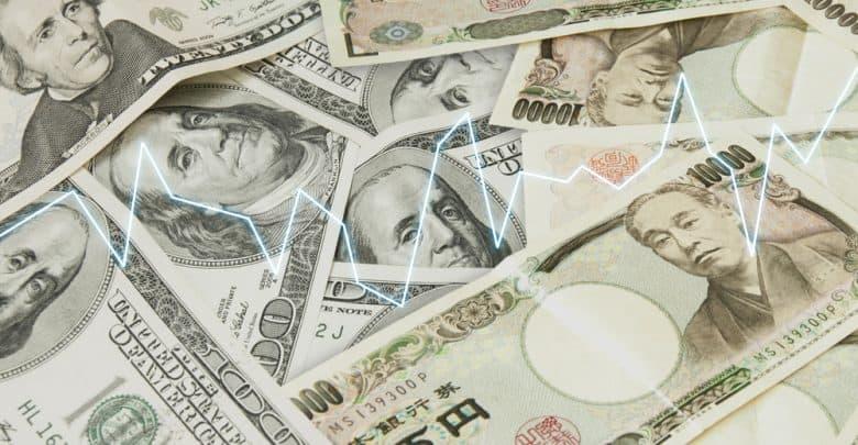 توقعات الدولار ين USD/JPY 10-12-2018